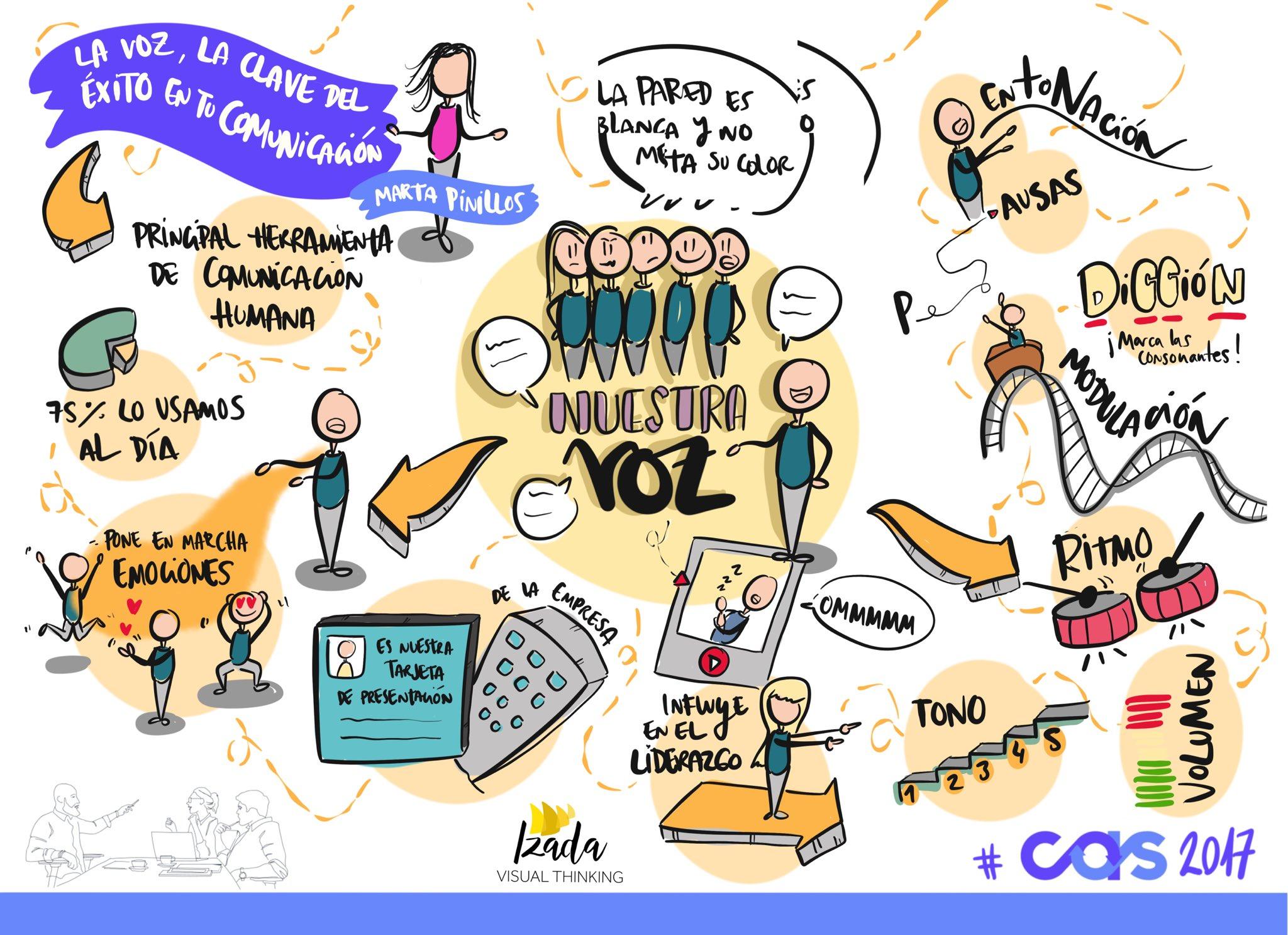 La voz como clave de la comunicación - CAS 2017